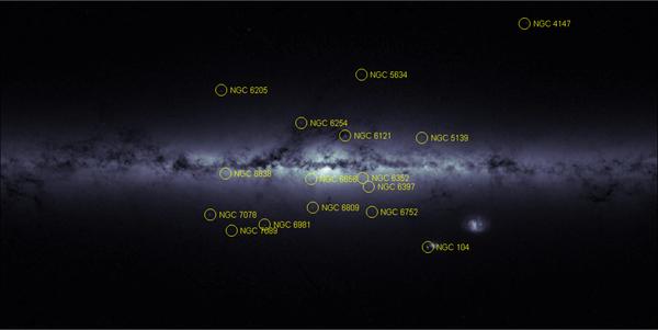 تنتشر العناقيد النجمية الكروية حول قرص المجرة، وهي تضم أقدم المجموعات النجمية في درب التبانة. المصدر: ESA/Gaia – CC BY-SA 3.0 IGO.