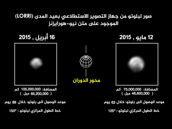 يدور بلوتو حول محوره كل 6.4 يوم أرضي، وتُظهر هذه الصور تنوعا في الخصائص السطحية لبلوتو أثناء دورانه.