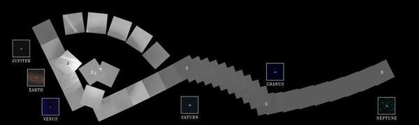 صورة فسيفسائية للنظام الشمسي