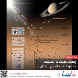 إضاءات علمية من هويغنز: ما هو الهباء الجوي لتيتان؟