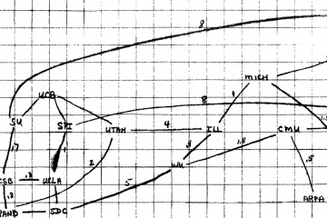 مخطط بياني ممكن للإنترنت، والذي دُعي في وقتها بـ أربانيتARPANET (وكالة مشاريع البحوث المتطورة، وزارة الدفاع الأمريكية) رسم عام 1969. حقوق الصورة: APIC/GETTY IMAGES.))