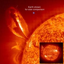 الشمس: مراجعة