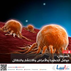 السرطان: عوامل الخطورة والأعراض والانتشار والنقائل