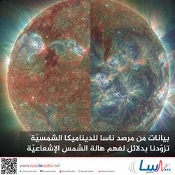 بيانات من مرصد ناسا للديناميكا الشمسيّة تزوّدنا بدلائل لفهم هالة الشمس الإشعاعيّة