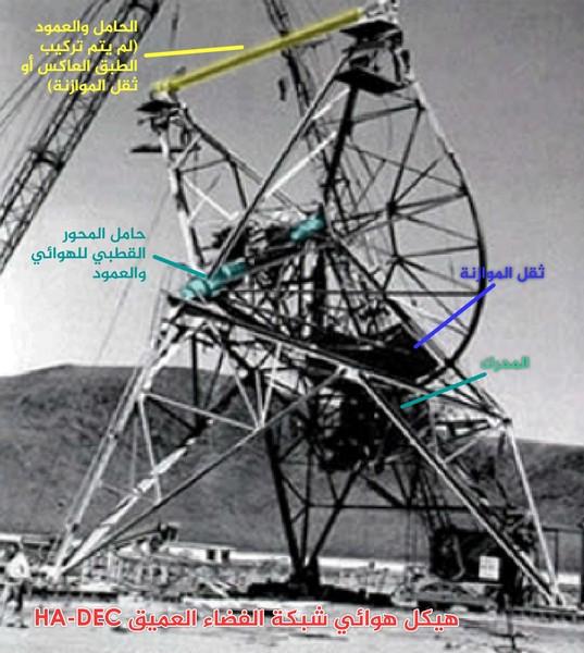التلسكوبات الراديوية القديمة