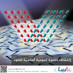 اكتشاف خاصية كمومية أساسية للضوء