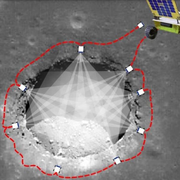 قد تحتاج المركبات الجوالة الصغيرة إلى القيام بمناورات متعددة لرسم صورة جانبية للحفرة القمرية، كما يتضح من هذا السيناريو. (حقوق الصورة: William Whittaker/PitRanger team)