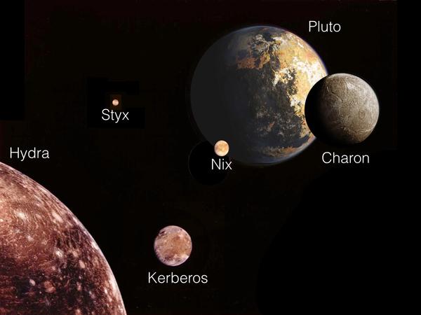 بلوتو وأقماره الخمسة من منظور معاكس لاتجاه الشمس. عند الاقتراب من النظام يكون القمر الأبعد هو هيدرا ويمكن رؤيته في أسفل الزاوية اليسرى. وقد تم تغيير أحجام الأقمار الأبعد حتى تصبح ظاهرة من زاوية النظر هذه. المصدر: ناسا / م. شوالتر (NASA/M. Showalter