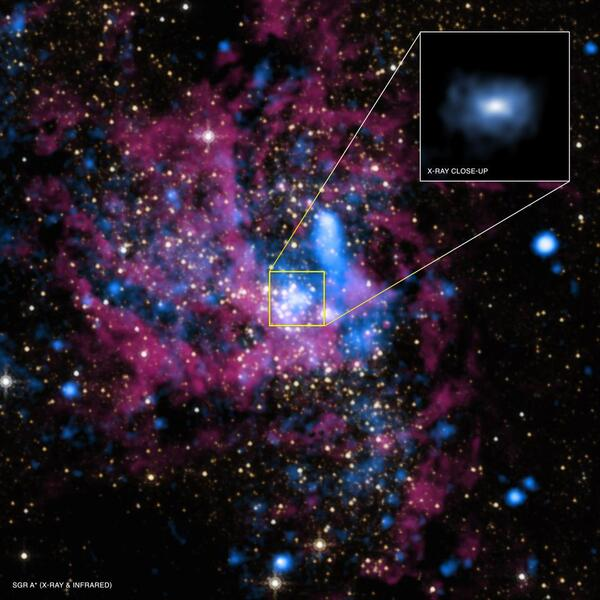 الثقب الأسود فائق الكتلة في مركز مجرتنا مع توهج للأشعة السينية كما صوره تلسكوب تشاندرا. يسمح لنا 19 عامًا من بيانات تشاندرا بإزالة أي أخطاء في الأجهزة بشكل أفضل؛ لذلك سيكون متوافق مع بيانات EHT في نطاق أشعة الراديو، التي تعاني من تأثيرات إضافية للاضطرابات الجوية. حقوق الصورة: X-ray: NASA/UMass/D.Wang et al., IR: NASA/STScI