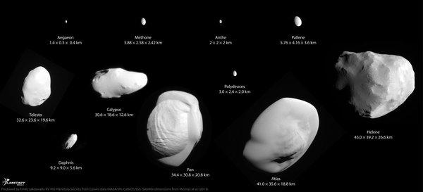 أصغر الأقمار المنتظمة التي التقطت كاسيني صوراً لها بدقة 20 متراً لكل بكسل. مقارنةٌ بين حجوم أصغر الأقمار المنتظمة كما ظهرت من مركبة كاسيني على مدار رحلتها المستمرة منذ 13 عاماً، وعند التكبير الكامل، تبلغ دقة المقارنة 20 متراً للبيكسل الواحد. الأقمار أيغايون (Aegaeon)، وأنث (Anthe)، وبالين (Pallene)، وبوليديوسيس (Polydeuces)، ممثَّلة جميعها في صورة لميثون (Methone).  حقوق الصورة: NASA / JPL-Caltech / SSI / Emily Lakdawalla. Satellite dimensions from Thomas et al. (2013)