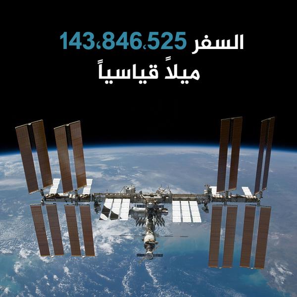 السفر 143846525 ميلاً قياسياً.