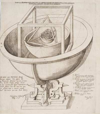 نموذج كيبلر للنظام الشمسي من (Mysterium Cosmographicum,1596)