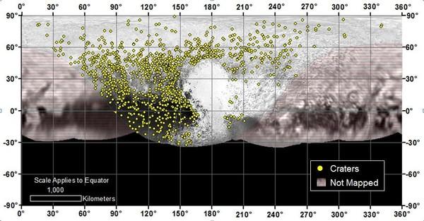 تشير عملية رسم الخرائط التي قامت بها بعثة نيو هورايزنز التابعة لوكالة ناسا لتحديد أماكن أكثر من 1000 فوهة على سطح بلوتو، إلى تنوع واختلاف عمر وتاريخ التضاريس الموجودة عليه. ويعني هذا الأمر أن بلوتو كان نشطاً من الناحية الجيولوجية على مدار معظم فترات تاريخه.  المصدر: NASA/JHUAPL/SwRI