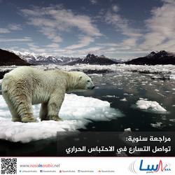 مراجعة لسنة 2015: تواصل تسارع الاحتباس الحراري