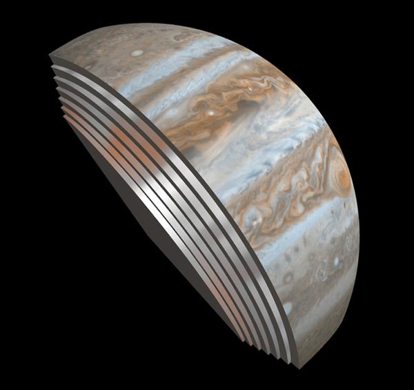 تُظهر هذه الصورة المركّبة تشكّلات سحابة المشتري كما تُرى عبر آلة قياس إشعاع الموجات الميكرويّة MWR مقارنة بالطبقة العلوية، وهي صورة للكوكب من نظام التصوير الفرعي للمركبة كاسيني. ويمكن ل MWR وبواسطة الهوائي الأكبر فيها أن ترى لمئتي ميل داخل الغلاف الجوي للمشتري.  كما يمكن رؤية الأحزمة والأشرطة على السطح بصورة معدّلة في كل طبقة في الأسفل. حقوق الصورة: NASA/JPL-Caltech/SwRI/GSFC
