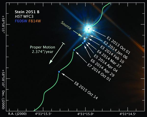 رصد علماء الفلك بواسطة هابل القزم الأبيض، والنواة المحترقة لنجم طبيعي،ونجم الخلفية الخافت على مدى سنتين. ورصد هابل النجم الميت الذي يمر أمام نجم الخلفية، مشتتاً ضوءه. وخلال المحاذاة القريبة، ظهر ضوء النجم البعيد منزاحا بمقدار 2 ميللي ثانية قوسية milliarcseconds عن موقعه الفعلي، وهو انحراف صغير جداً؛ إذ إنه يعادل مراقبة زحف النمل عبر سطح قطعة نقدية عن بعد 1500 ميل. وقد استطاع علماء الفلك من هذا القياس أن يحسبوا كتلة القزم الابيض التي كانت تعادل 68% من كلتة الشمس تقريبا.حقوق الصورة: NASA, ESA, and K. Sahu (STScI)