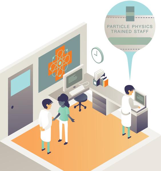 لفيزيائيي الجسيمات المُدرّبين تدريباً مكثفاً دورٌ قيمٌ في المجال الطبي.