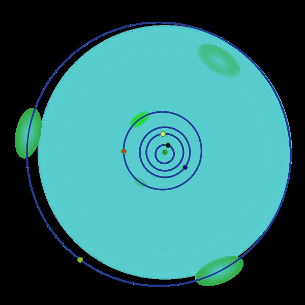 مخطط للمشتري والنظام الشمسي الداخلي، يبين المشتري والطروادة المريخية (الضوء الأخضر) والحزام الرئيسي (الذيل) حقوق الصورة: ويكيبيديا كومونز Wikipedia Commons/أندرو بوك AndrewBuck