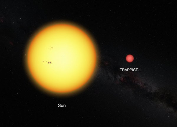 مقارنة بين نجمنا الشمس والنجم TRAPPIST-1 المستضيف للكواكب السبعة المكتشفة!