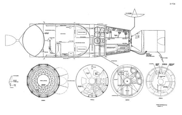 مخطط لصورة مقطعية لصاروخ مستوحى من مهمة أبولو يمكنه نقل البشر مروراً بكوكب الزُهرة. (حقوق الصورة: NASA)