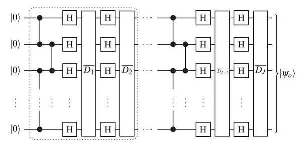 تُوضح المربعات ذات الخطوط المنقطة نمط التكرار للعمليات. Credit: Pérez-Delgado and Fitzsimons. ©2015 American Physical Society