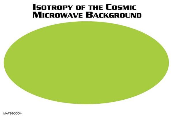 إشعاع الخلفية الكونية الميكرويّ في كافة أرجاء السماء