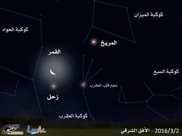 اقترن القمر مع كوكب زحل
