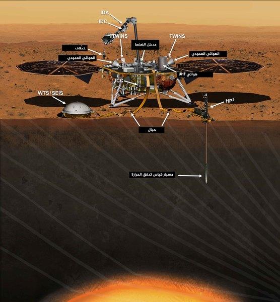 يعود تاريخ هذا التصوير الفني إلى شهر أغسطس/آب من سنة 2015، حيث تظهر فيه مركبة إنسايت وهي في وضعية دراسة البنية الداخلية للمريخ. هذا وكان من المقرر أن يتم إطلاق هذه البعثة في الفترة الممتدة بين 4 إلى 30 مارس/آذار، وكان من المتوقع أن تهبط على سطحه بتاريخ 28 سبتمبر/أيلول من سنة 2016.  المصدر: NASA/JPL-Caltech