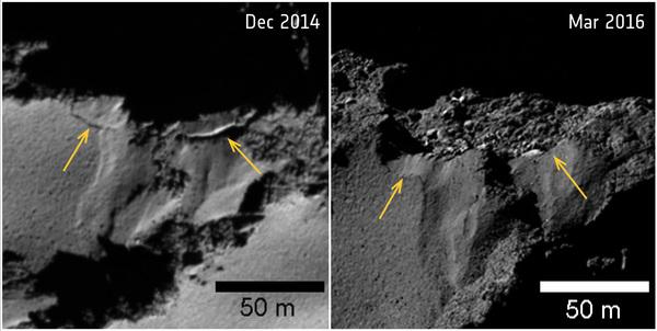 حُددت عدة مواقع لانهيارات الجرف على سطح المذنب شوريوموف-جيراسيمينكو أثناء بعثة روزيتا. وتشير الأسهم الصفراء إلى التضاريس حيث حدثت الانفصالات، ويقدر طول الأجزاء المتداعية ب 15 متر في الجزء الواقع إلى الجهة اليسرى، و9 أمتار في الأجزاء الواقعة إلى الجهة اليمنى. وتشير الصور الإضافية الملتقطة من مسافات أبعد إلى حدوث الانهيارات بين شهري أيار/مايو وكانون الأول/ديسمبر من عام 2015. مصدر الصورة: ESA/Rosetta/MPS for OSIRIS Team MPS/UPD/LAM/IAA/SSO/INTA/UPM/DASP/IDA