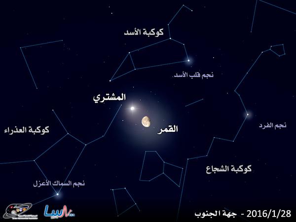 اقتران القمر مع كوكب المشتري