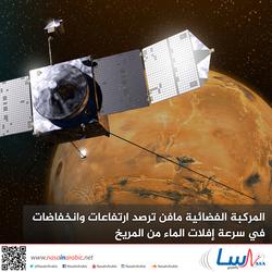 المركبة الفضائية مافن ترصد ارتفاعات وانخفاضات في سرعة إفلات الماء من المريخ