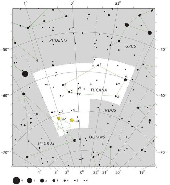 موقع سحابة ماجلان الصغرى في كوكبة توكانا
