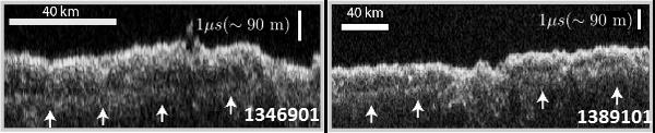 تُظهر هاتان الصورتان بيانات الرادار المسطح (SHARAD) من مسارين في جزء من منطقة يوتوبيا بلانيشا على كوكب المريخ، حيث اكتشف الرادار الثاقب للأرض المحمول على متن المركبة المدارية المستطلعة للمريخ التابعة لناسا خزائن سطحية غنية بالجليد المائي.  المصدر: ناسا/مختبر الدفع النفاث/ جامعة روما/ وكالة الفضاء الإيطالية/PS