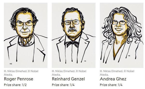 العلماء الثلاثة الحائزون على جائزة نوبل في الفيزياء لعام 2020. قُسمت الجائزة بالتساوي بين روجر بنروز، الفيزيائي النظري الذي وضع الأساس لتشكيل آفاق حدث الثقوب السوداء في كوننا، ورينهارد جينزل وأندريا جيز، الذين قاموا حددوا كتلة الثقب الأسود في مركز درب التبانة بشكل فعال. حقوق الصورة: NIKLAS ELMEHED. © NOBEL MEDIA.