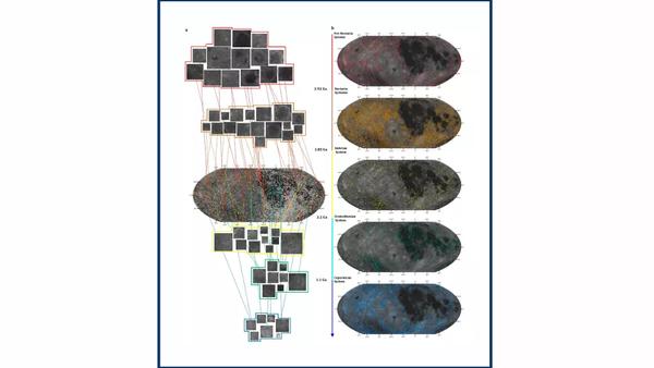 خريطة لفوهات القمر الجديدة وفقًا للفترة البيولوجية. حقوق الصورة: السيدة تشين يانغ وآخرون.