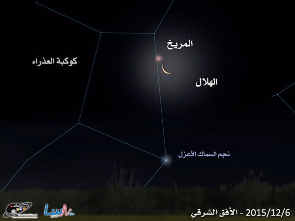 اقترن الهلال القديم لشهر صفر مع كوكب المريخ