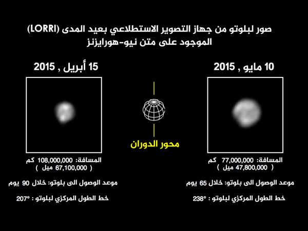 تظهر صور إبريل/نيسان في اليسار، وصور مايو/أيار في اليمين. وتم تدويرها كلها ليصبح محور الدوارن لبلوتو محاذيًا للاتجاه العمودي كما هو موضّح في الصورة