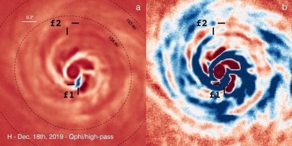 قرص التشكل الكوكبي هو هيكلٌ متقن، وقد لاحظ علماء الفلك العديد من الهياكل الأخرى داخله. لكن تميز هيكلان اثنان عن البقية، f1 وf2 في هذه الصورة. التُقطت هاتان الصورتان باستخدام أداة سفير، كلٌ منهما بعتبة كثافةٍ مختلفة.  حقوق الصورة: Boccaletti et al، 2020.