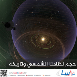حجم نظامنا الشمسي وتاريخه