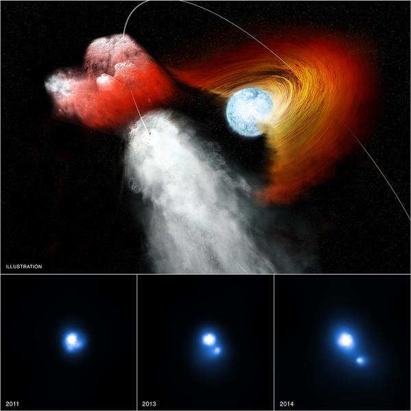 تُقدم هذه الصورة الثلاثية دليلاً مرئياً على الاكتشاف الذي حققه مرصد تشاندرا الفضائي التابع العامل بأشعة إكس والتابع لوكالة ناسا NASA's Chandra X-ray Observatory بخصوص حادثة قذفِ كُتلٍ من المواد النجمية بسُرعات هائلةٍ بعيداً عن أحد الأنظمة النجمية الذي يحمل اسم PSR B1259-63/LS 2883، أو اختصاراً B1259. يتكون هذا النظام من جرمين سماويين يدوران في مدار حول بعضهما البعض. أحد هذين الجرمين هو نجم ذو كتلة تفوق كتلة شمسنا بحوالي 30 مرة ويُحيط به قُرص من المواد الكونية. أما الثاني فهو عبارة عن نجمٍ نابض (بولزار) Pulsar. النجم النابض هو أحد أنواع النجوم الموجودة في الفضاء وهو نجمٌ نيوتروني ذو كتلة فائقة الكثافة ينتج عن موت نجمٍ أكبر من الشمس بكثير في عملية تُعرف باسم انفجار المُستعر الأعظم، أو السوبرنوفا Supernova.  حقوق الصورة: ناسا/مرصد تشاندرا الفضائي العامل بأشعة إكس/جامعة ولاية بنسلفانيا/ جي. بافلوف وآخرون