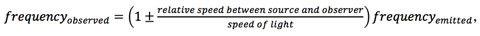 """التردد (المرصود) = (1 """"±"""" (السرعة النسبية بين المصدر والراصد/سرعة الضوء))التردد المنبعث."""