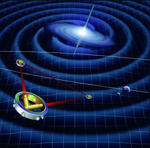 تصور فني للأقمار الصناعية الخاصة بكاشف الموجات الثقالية الفضائي ليزا حقوق الصورة: ESA