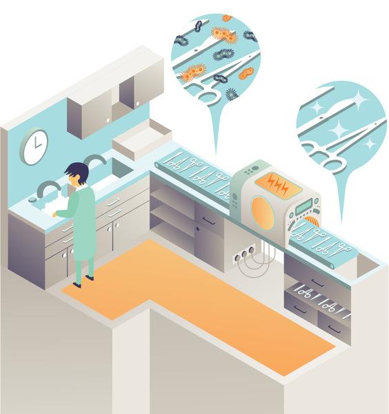 استخدام مسرعات الجسيمات لتعقيم المعدات و الأدوات الطبية.