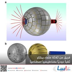 فريق من ثلاثة علماء يبتكر ثقباً دوديّاً مغناطيسياً اصطناعياً