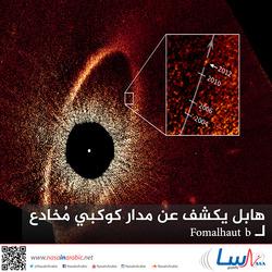 هابل يكشف عن مدار كوكبي مُخادع لـ Fomalhaut b