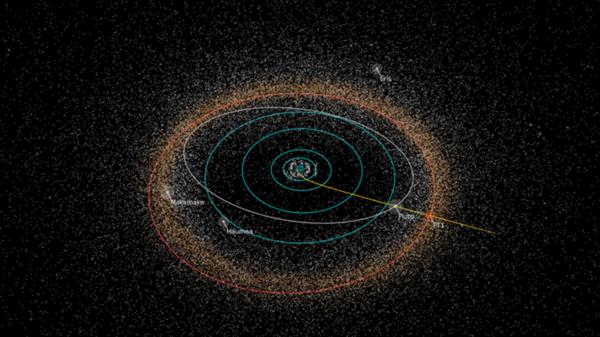 تم تصميم هذه الصورة من قبل فريق بعثة نيو هورايزنز وهي توضح مسار المركبة نحو هدفها المحتمل المقبل 2014 MU69 الملقب بـ PT1 وهو اختصار لـ (الهدف المحتمل الأول). وعلى الرغم من اختيار وكالة ناسا لـ 2014 MU69 كهدف مقبل، إلا أنها ستجري تقييماً مفصلاً كجزء من عملية المراجعة الاعتيادية وذلك قبل منح الموافقة الرسمية على تمديد مهمة البعثة بهدف إجراء المزيد من عمليات البحث العلمية.  المصدر: NASA/Johns Hopkins University Applied Physics Laboratory/Southwest Research Institute/Alex Parker