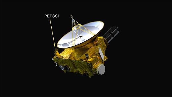 موقع وجود أداة (PEPSSI) التابعة لنيوهورايزنز.