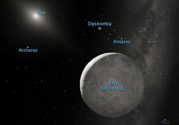 تصورٌ تخيليٌّ عن الكوكب القزم إيريس وتابعه الوحيد الطبيعي ديسنوميا، حقوق الصورة: NASA, ESA, Adolph Schaller (for STScI)