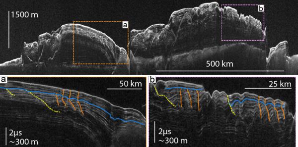 بفضل استخدام الصور المقطعية ثنائية الأبعاد التي جمعها مستكشف المريخ المداري، وجد فريق علماء من معهد SWRI دليلًا في الغطاء القطبي على حدوث عصر جليدي في المريخ. تمنحنا طبقات الجليد التي يترواح ارتفاعها بين 100 و 300 متر إشارات على التغير الكبير في خصائص السطح بين العصر الجليدي والفترة السابقة له. نرى في المربعات المميزة أن الطبقات دون مستوى الخط الأزرق تظهر انتقال معالم حلزونية الشكل نحو جهة اليسار (الخطوط الصفراء والبرتقالية). أما أعلى الخط الأزرق نجد أن تلك المعالم تختفي أو تعكس اتجاه حركتها (تنقلها)، مما يدل على حدوث تغيرات في معدل تراكم الجليد وأنماط الريح والتي ترتبط بدورها بالتغيرات المناخية. وفي مناطق أخرى من الغطاء القطبي، يشير الخط الأزرق إلى حدوث تعرية جليدية على نطاق واسع، وهو أمر متطابق مع حدوث عصر جليدي على سطح المريخ.   المصدر: Southwest Research Institute.