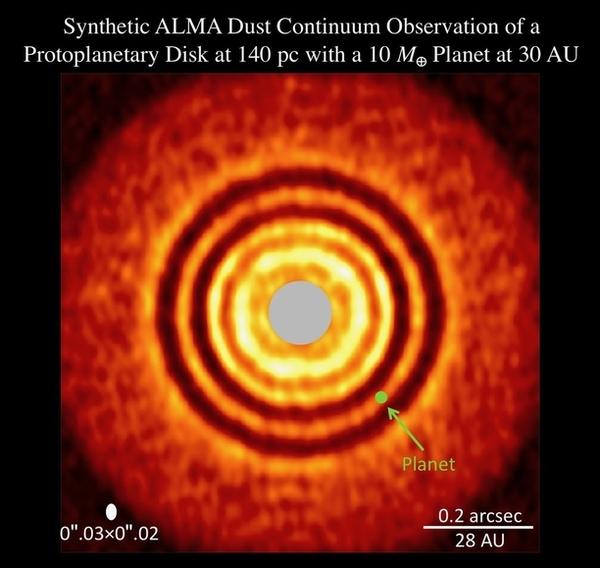 """هذه الصورة مركّبة من مرصد ALMA المستمر للغبار، وهي لقرصٍ كوكبيٍّ على حاسوب 140 ومُكبَّر عشر مراتٍ لكوكبٍ يبعد 30 وحدةً فلكيةً، أُنشأت هذه الصورة بواسطة نموذجٍ حاسوبيٍ مقترَح في هذه الدراسة، يحاكي تطوّر قرصٍ كوكبيٍّ أوليٍّ مع واحدةٍ من """"الأرض الفائقة"""". وكشفت الصورة عن سماتٍ مماثلةٍ لصورة قرصٍ حقيقيٍّ مثل قرص النجم هل تاو المرصود من قِبل ألما. Credit: Ruobing Dong"""